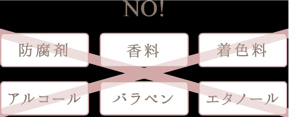 NO! 防腐剤・香料・着色料・アルコール・バラペン・エタノール