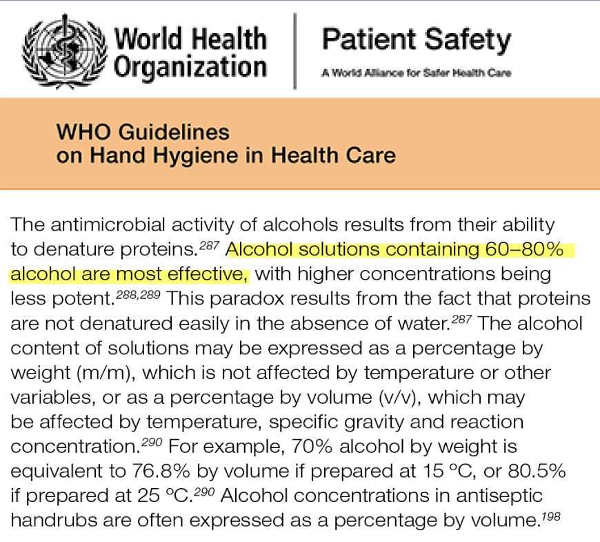 WHO Guidelines on Hand Hygiene in Health Care: Alcohol solutions containing 60–80% alcohol are usually considered to have efficacious microbicidal activity, with concentrations higher than 90% being less potent.3