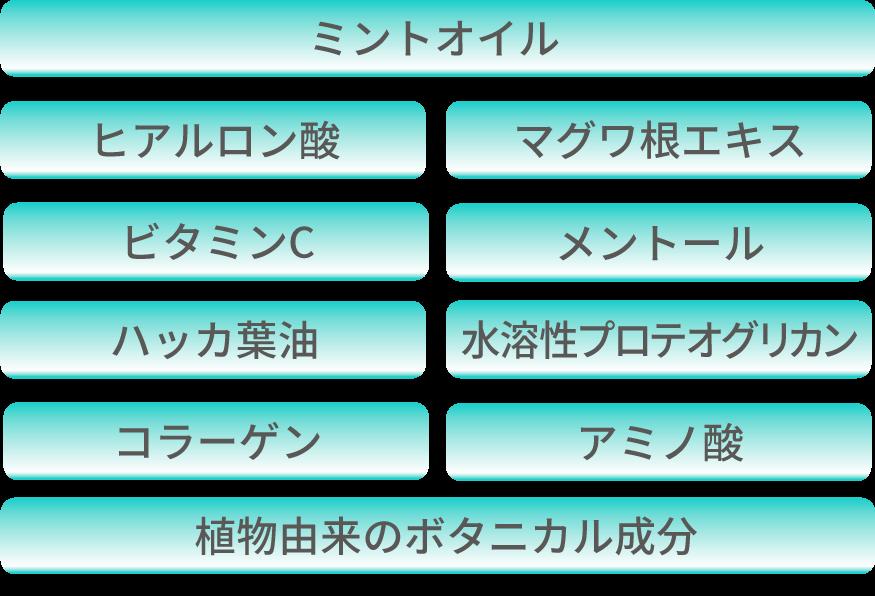 ミントオイル/アミノ酸/コラーゲン/マグワ根エキス/ハッカ葉油/ヒアルロン酸/水溶性プロテオグリカン/植物由来のボタニカル成分