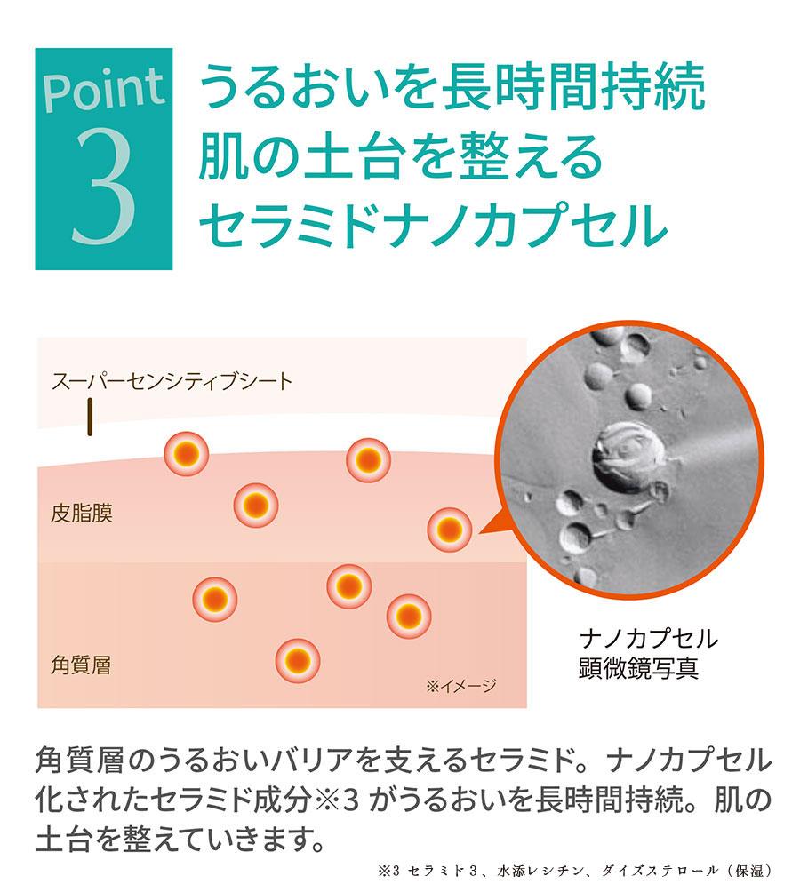 POINT3 うるおいを長時間持続肌の土台を整えるセラミドナノカプセル 角質層のうるおいバリアを支えるセラミド。ナノカプセル化されたセラミド成分※3がうるおいを長時間持続。肌の土台を整えていきます。